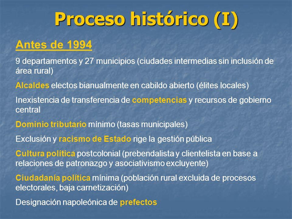 Proceso histórico (I) Antes de 1994 9 departamentos y 27 municipios (ciudades intermedias sin inclusión de área rural) Alcaldes electos bianualmente e