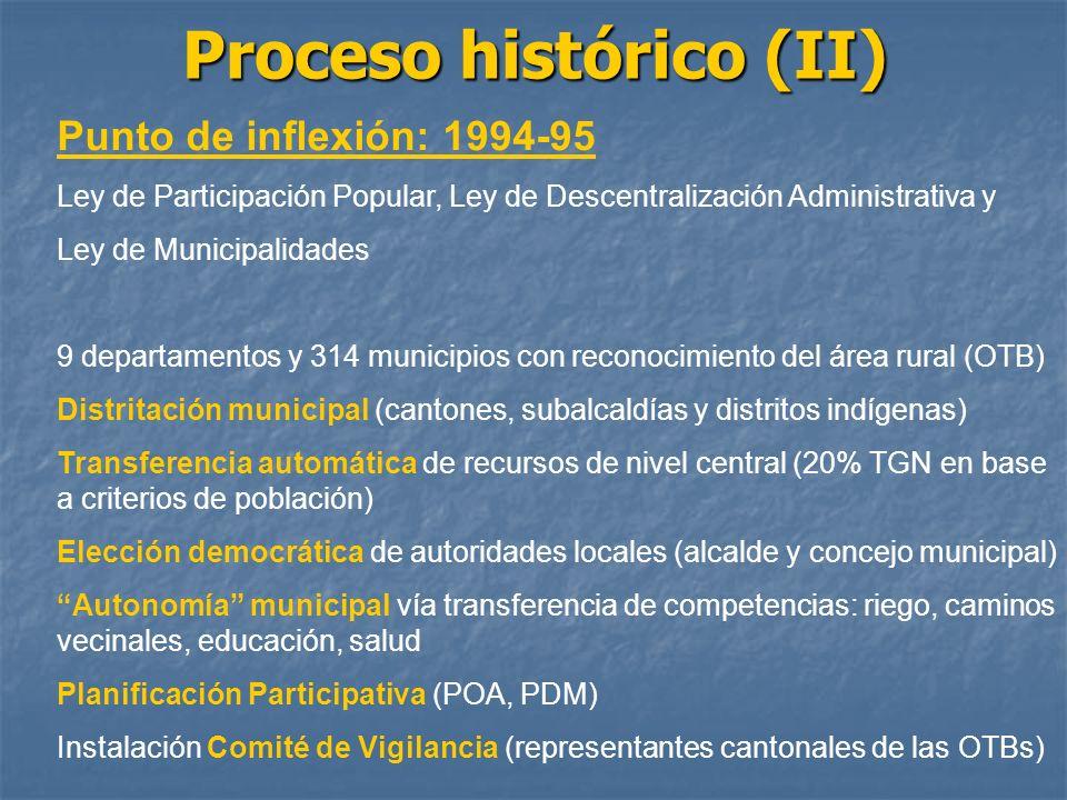 Punto de inflexión: 1994-95 Ley de Participación Popular, Ley de Descentralización Administrativa y Ley de Municipalidades 9 departamentos y 314 munic