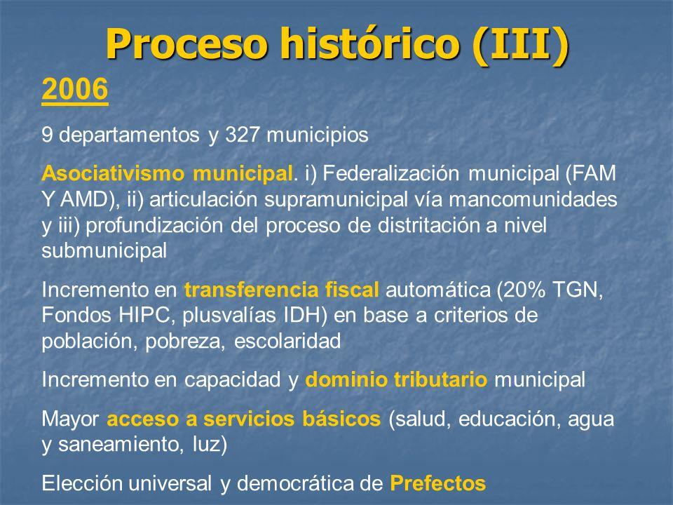 Proceso histórico (III) 2006 9 departamentos y 327 municipios Asociativismo municipal. i) Federalización municipal (FAM Y AMD), ii) articulación supra