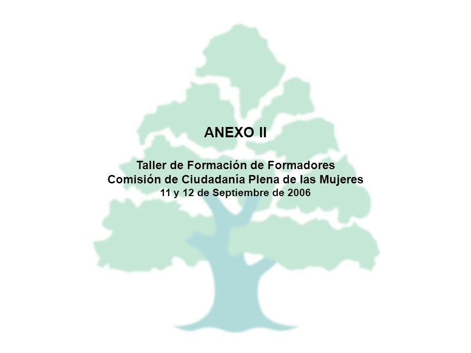 ANEXO II Taller de Formación de Formadores Comisión de Ciudadanía Plena de las Mujeres 11 y 12 de Septiembre de 2006