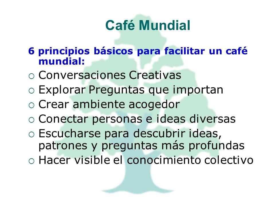 Café Mundial 6 principios básicos para facilitar un café mundial: Conversaciones Creativas Explorar Preguntas que importan Crear ambiente acogedor Con