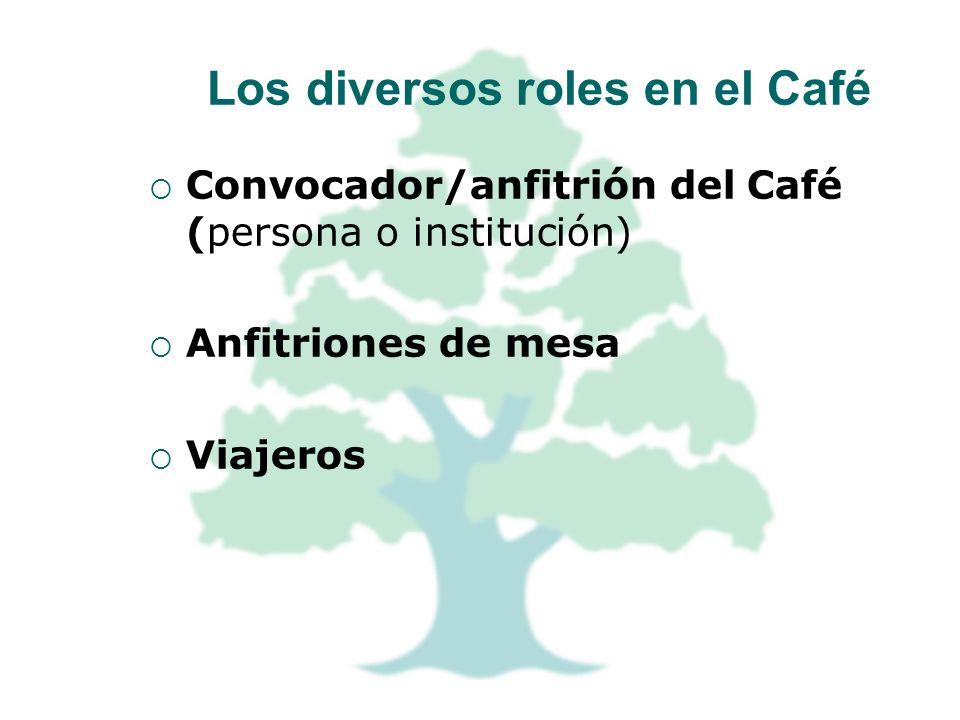 Los diversos roles en el Café Convocador/anfitrión del Café (persona o institución) Anfitriones de mesa Viajeros