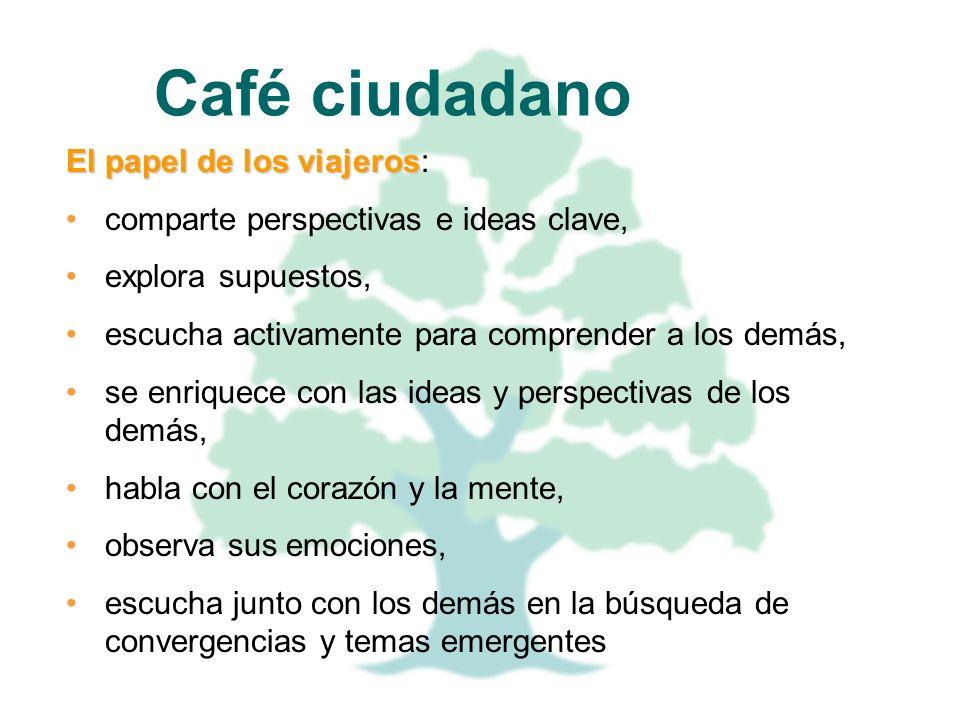 Café ciudadano El papel de los viajeros El papel de los viajeros: comparte perspectivas e ideas clave, explora supuestos, escucha activamente para com