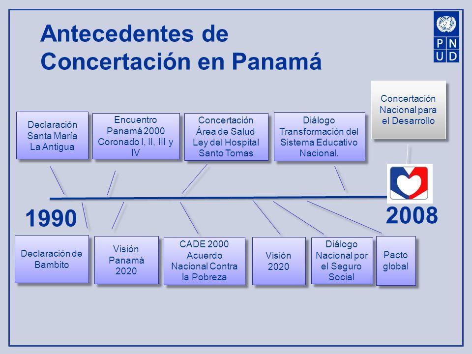 Aportes del PNUD Panamá Creando Capacidade s Construyendo Acuerdos Construyendo Acuerdos Honrando la Palabra Misión de Orientació n Taller de Sistematizació n Asesorar en el proceso de validación del Acuerdo Marco y la Agenda Temática Aportar guías para la redacción del Documento de Acuerdos consensuados