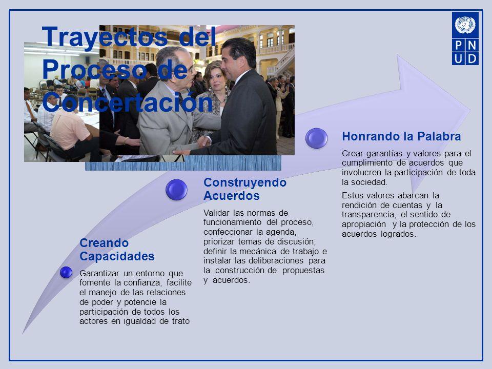 Aportes del PNUD Panamá Creando Capacidade s Construyendo Acuerdos Construyendo Acuerdos Honrando la Palabra Misión de Orientació n Taller de Sistematizació n Apoyar en el diseño de la Instancia de Verificación y veeduría ciudadana Asesorar en el diseño de indicadores de seguimiento Facilitar el proceso de sistematización del diálogo y guiar el diseño de publicaciones