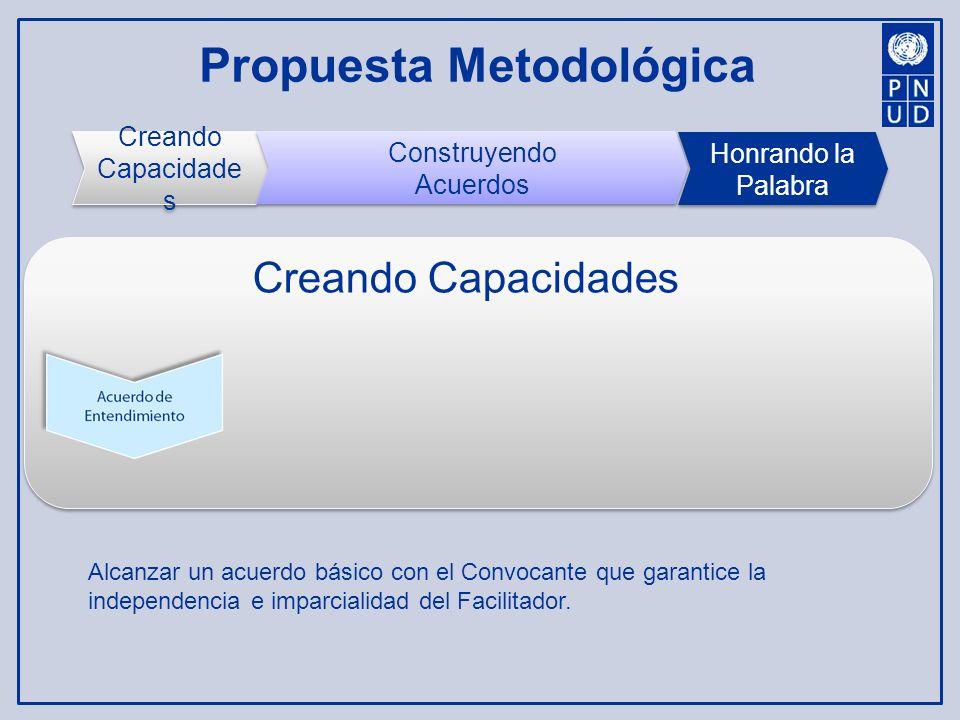 Propuesta de apoyo para Procesos de Concertación PNUD Panamá