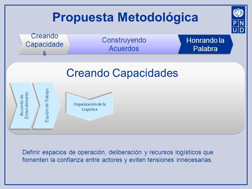 Acuerdo de Entendimiento Creando Capacidades Construyendo Acuerdos Construyendo Acuerdos Honrando la Palabra Equipo de Trabajo Organización de la Logística Organización de la Logística Definir hitos del proceso, planes de trabajo, recursos humanos, financieros y criterios para su administración.