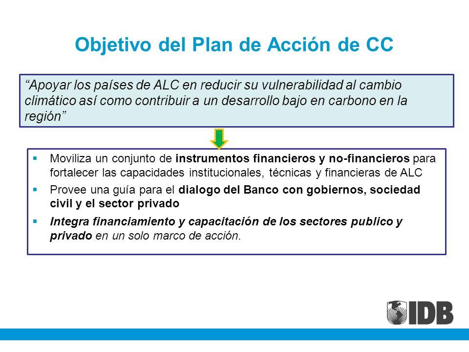 Objetivo del Plan de Acción de CC Moviliza un conjunto de instrumentos financieros y no-financieros para fortalecer las capacidades institucionales, t