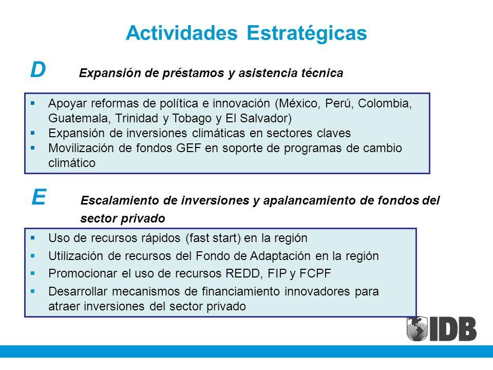 Actividades Estratégicas D Expansión de préstamos y asistencia técnica Uso de recursos rápidos (fast start) en la región Utilización de recursos del F