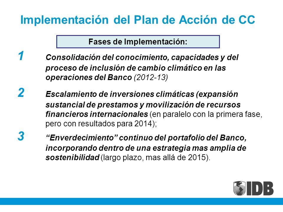 Implementación del Plan de Acción de CC 1 Consolidación del conocimiento, capacidades y del proceso de inclusión de cambio climático en las operacione