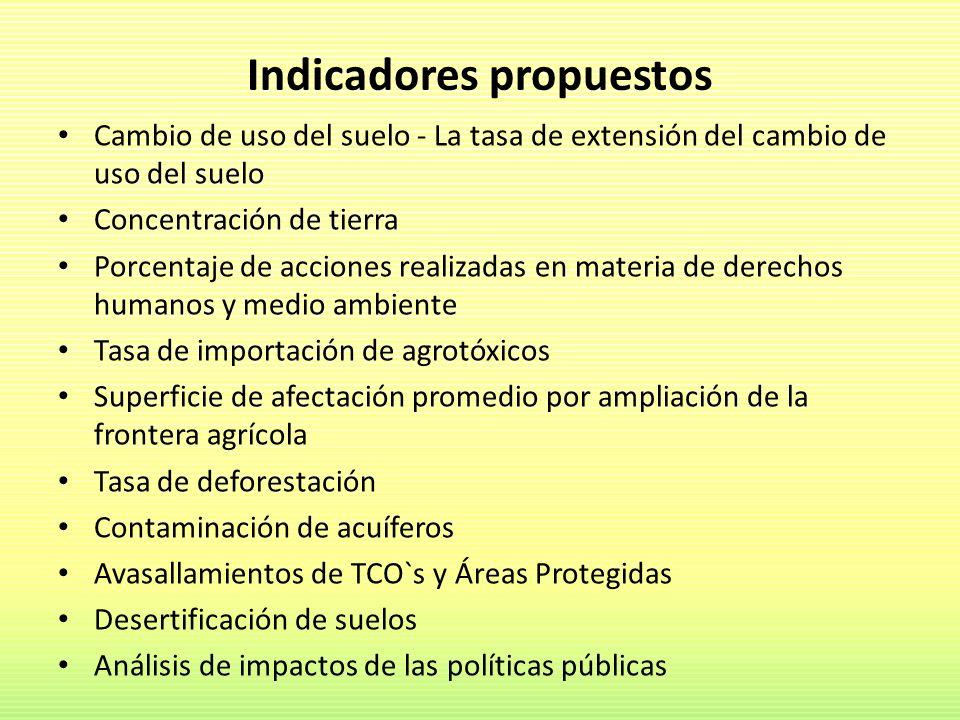 Indicadores propuestos Cambio de uso del suelo - La tasa de extensión del cambio de uso del suelo Concentración de tierra Porcentaje de acciones reali
