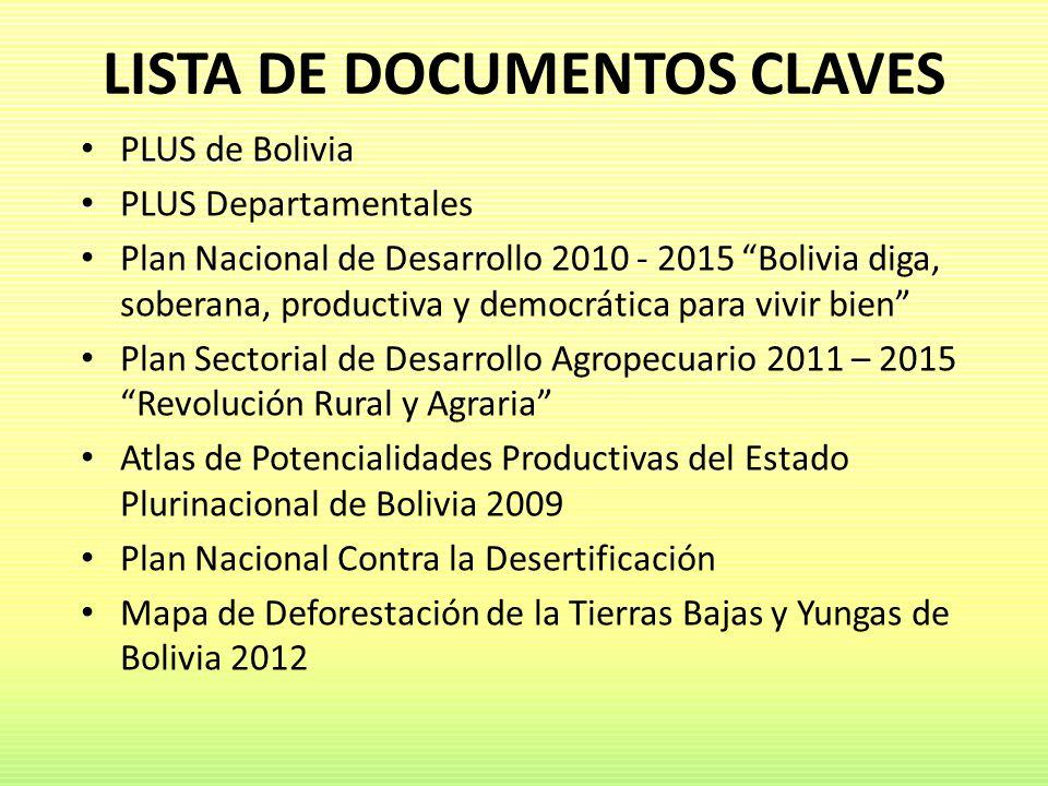 LISTA DE DOCUMENTOS CLAVES PLUS de Bolivia PLUS Departamentales Plan Nacional de Desarrollo 2010 - 2015 Bolivia diga, soberana, productiva y democráti