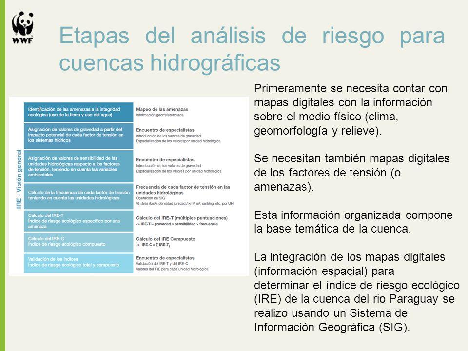 Etapas del análisis de riesgo para cuencas hidrográficas Primeramente se necesita contar con mapas digitales con la información sobre el medio físico