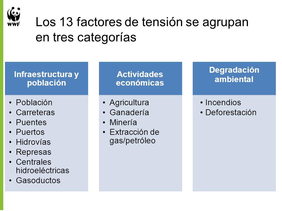 Infraestructura y población Población Carreteras Puentes Puertos Hidrovías Represas Centrales hidroeléctricas Gasoductos Actividades económicas Agricu