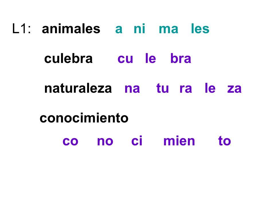 L1:animalesanimales culebraculebra naturalezanaturaleza conocimiento conocimiento