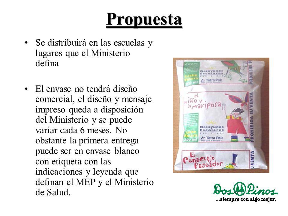 Propuesta Se distribuirá en las escuelas y lugares que el Ministerio defina El envase no tendrá diseño comercial, el diseño y mensaje impreso queda a disposición del Ministerio y se puede variar cada 6 meses.
