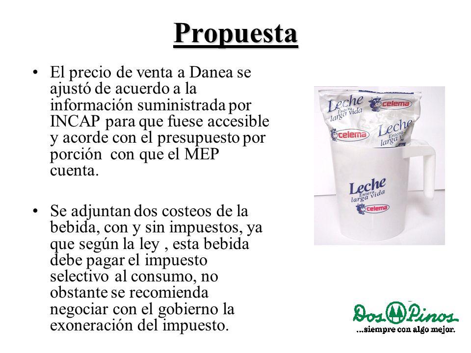 Propuesta El precio de venta a Danea se ajustó de acuerdo a la información suministrada por INCAP para que fuese accesible y acorde con el presupuesto por porción con que el MEP cuenta.