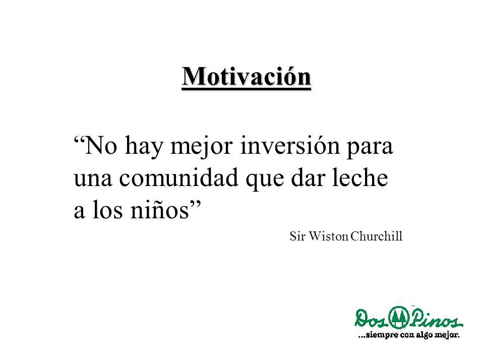 Motivación No hay mejor inversión para una comunidad que dar leche a los niños Sir Wiston Churchill