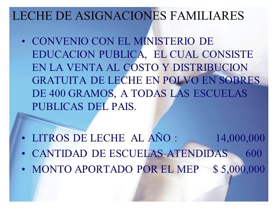 Proyecto Leche Escolar 2003-2004