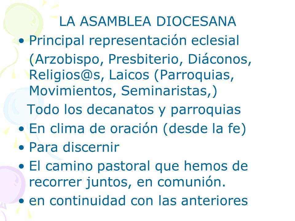 LA ASAMBLEA DIOCESANA Principal representación eclesial (Arzobispo, Presbiterio, Diáconos, Religios@s, Laicos (Parroquias, Movimientos, Seminaristas,)