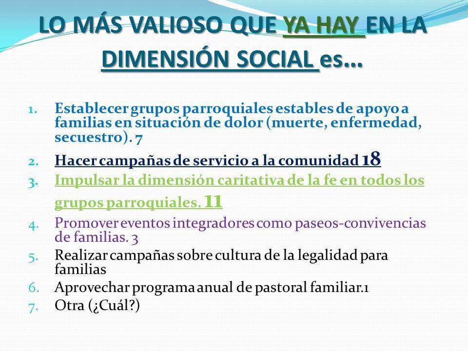 LO MÁS VALIOSO QUE YA HAY EN LA DIMENSIÓN SOCIAL es … 1.