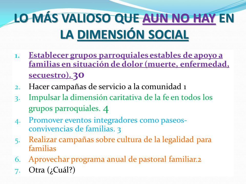 LO MÁS VALIOSO QUE AUN NO HAY EN LA DIMENSIÓN SOCIAL 1.