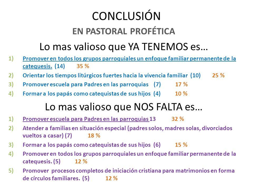 CONCLUSIÓN EN PASTORAL PROFÉTICA Lo mas valioso que YA TENEMOS es… 1)Promover en todos los grupos parroquiales un enfoque familiar permanente de la catequesis.