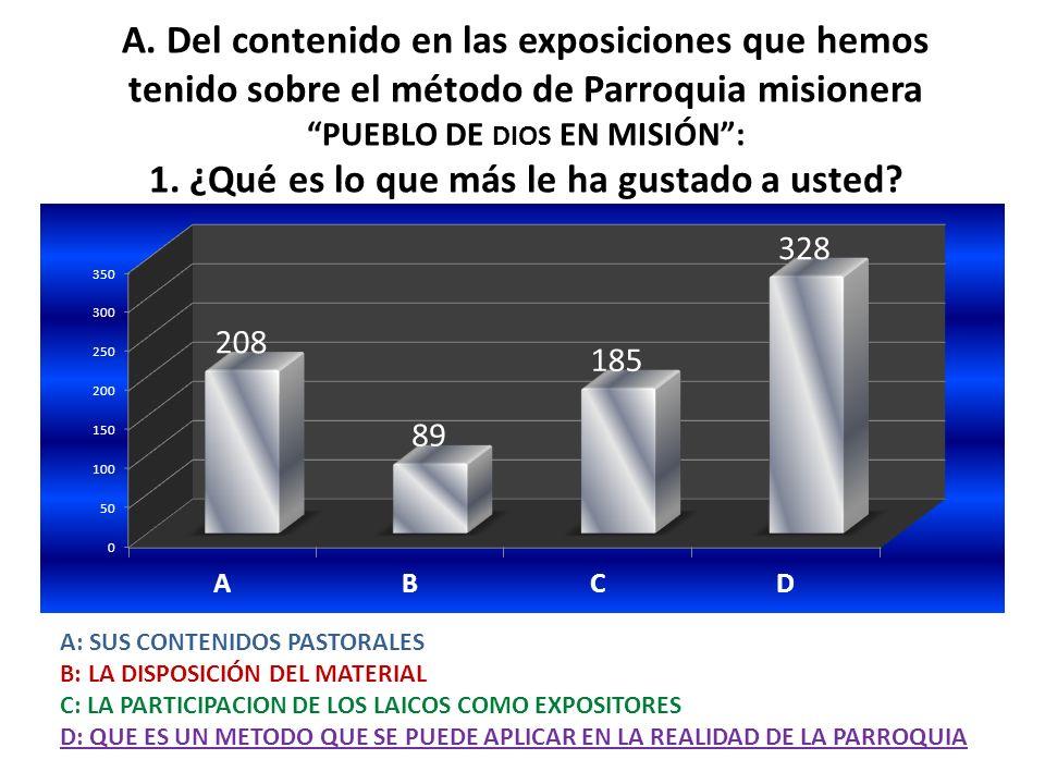 A. Del contenido en las exposiciones que hemos tenido sobre el método de Parroquia misionera PUEBLO DE DIOS EN MISIÓN: 1. ¿Qué es lo que más le ha gus