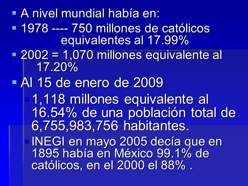 A nivel mundial había en: A nivel mundial había en: 1978 ---- 750 millones de católicos equivalentes al 17.99% 1978 ---- 750 millones de católicos equ