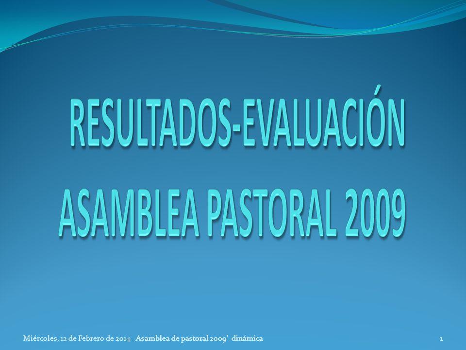 Asamblea de pastoral 2009 dinamica2Miércoles, 12 de Febrero de 2014Asamblea de pastoral 2009 dinamica2 DINÁMICA GRUPAL DEL LUNES 26 1.
