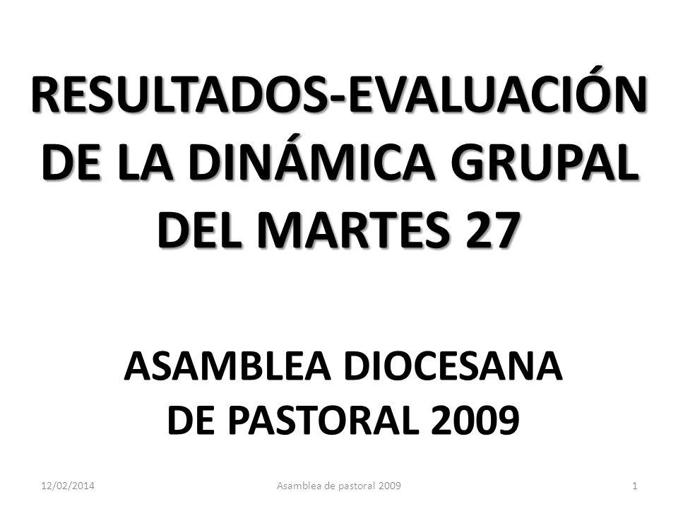 12/02/2014Asamblea de pastoral 20091 RESULTADOS-EVALUACIÓN DE LA DINÁMICA GRUPAL DEL MARTES 27 ASAMBLEA DIOCESANA DE PASTORAL 2009