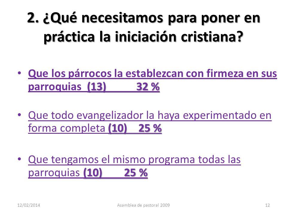 12/02/2014Asamblea de pastoral 200912 2. ¿Qué necesitamos para poner en práctica la iniciación cristiana? (13) 32 % Que los párrocos la establezcan co