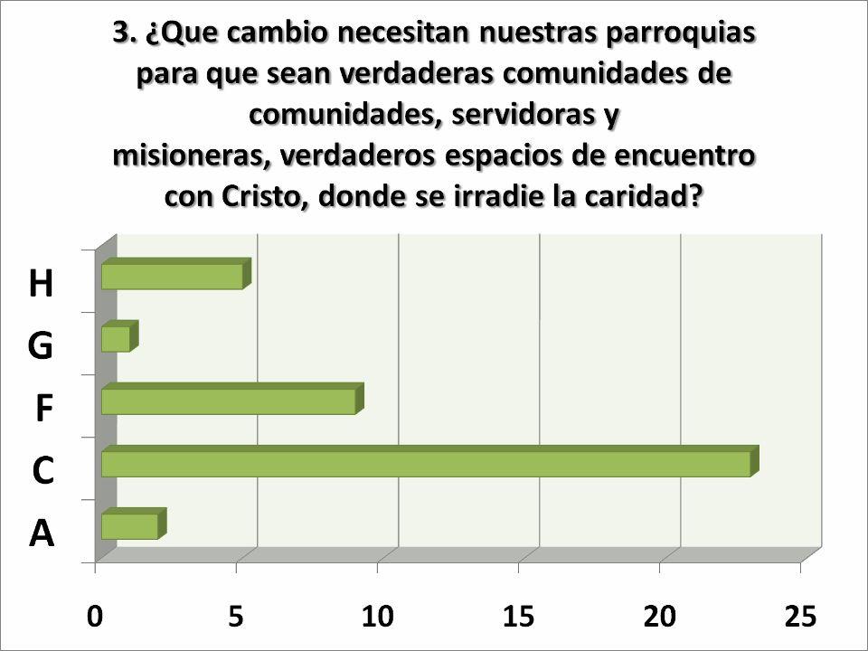 12/02/2014Asamblea de pastoral 20099