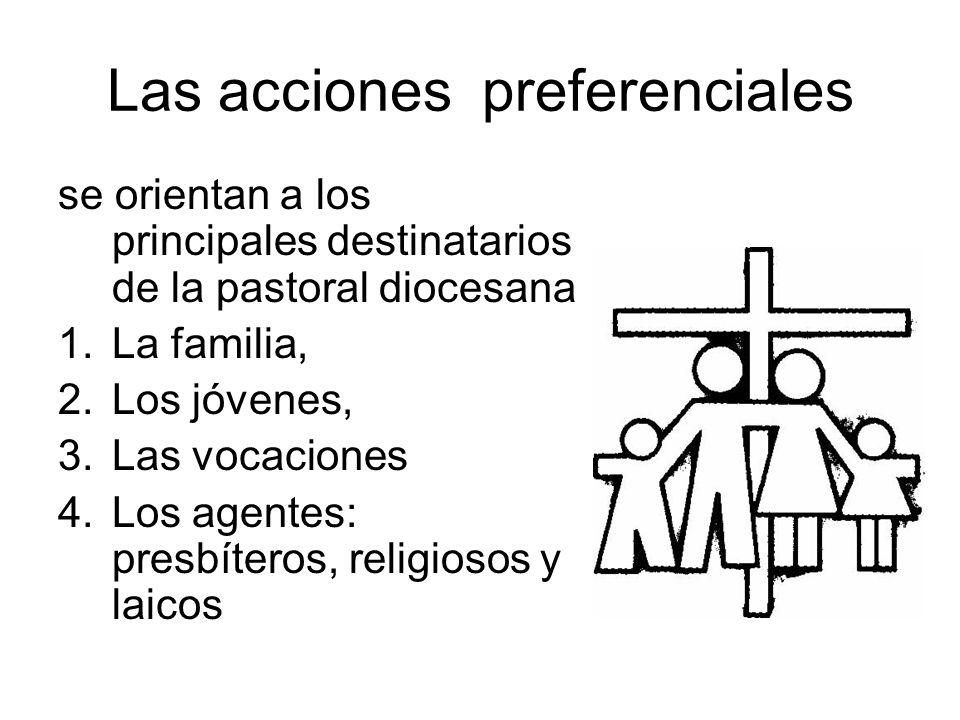Las acciones preferenciales se orientan a los principales destinatarios de la pastoral diocesana 1.La familia, 2.Los jóvenes, 3.Las vocaciones 4.Los a