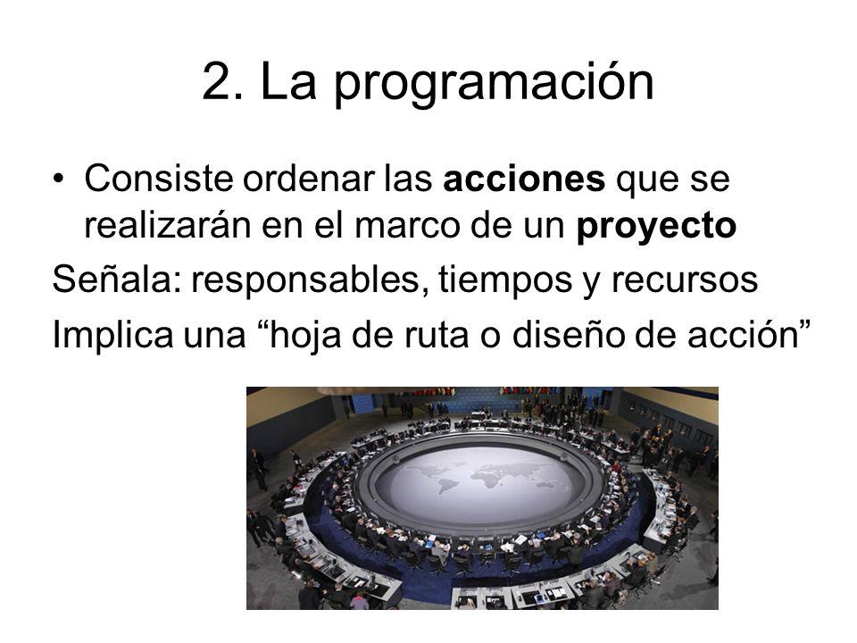 2. La programación Consiste ordenar las acciones que se realizarán en el marco de un proyecto Señala: responsables, tiempos y recursos Implica una hoj