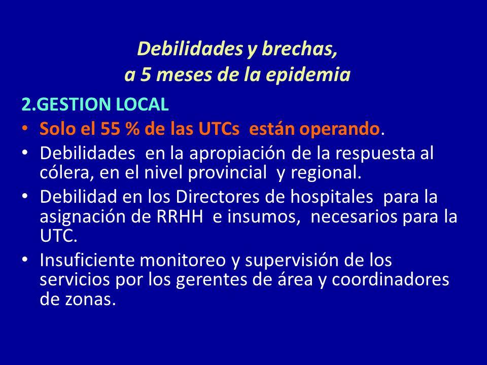 2.GESTION LOCAL Solo el 55 % de las UTCs están operando. Debilidades en la apropiación de la respuesta al cólera, en el nivel provincial y regional. D