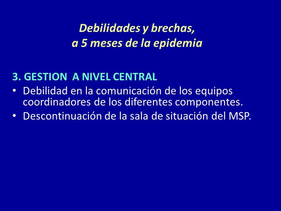 3. GESTION A NIVEL CENTRAL Debilidad en la comunicación de los equipos coordinadores de los diferentes componentes. Descontinuación de la sala de situ