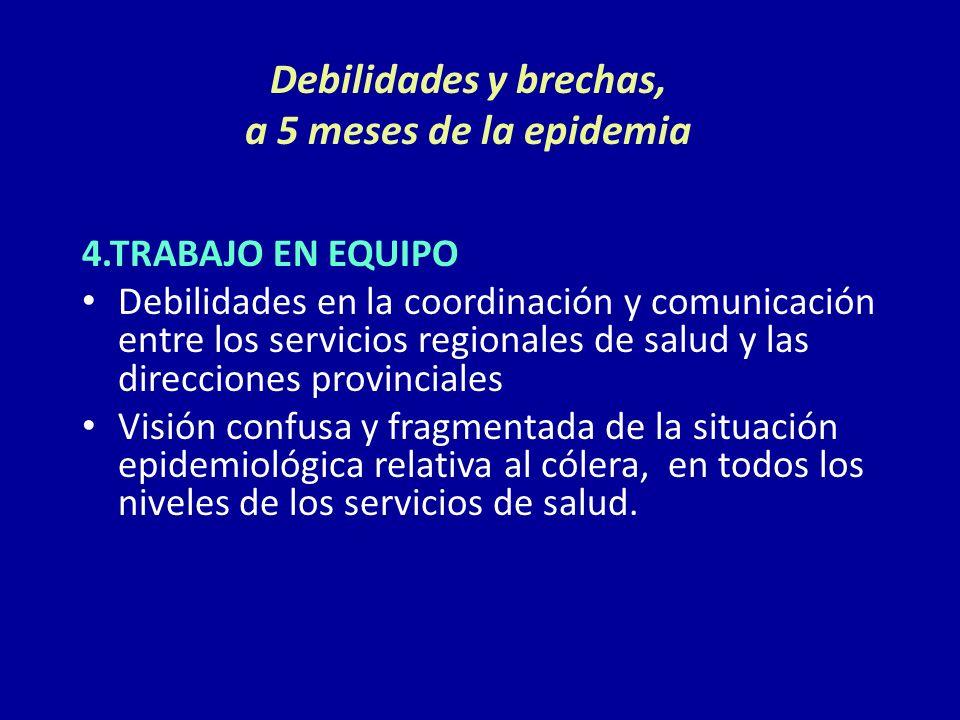 4.TRABAJO EN EQUIPO Debilidades en la coordinación y comunicación entre los servicios regionales de salud y las direcciones provinciales Visión confus