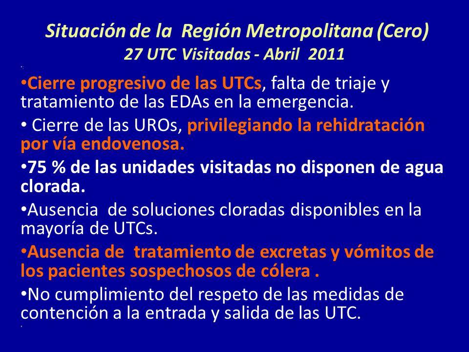 Situación de la Región Metropolitana (Cero) 27 UTC Visitadas - Abril 2011 : Cierre progresivo de las UTCs, falta de triaje y tratamiento de las EDAs e