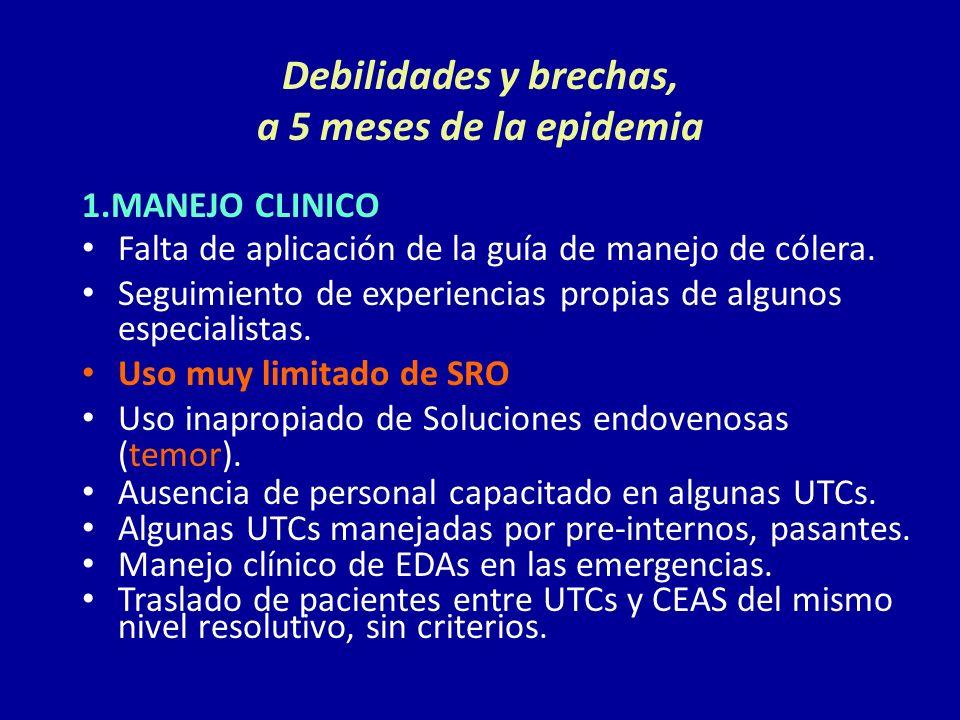 Debilidades y brechas, a 5 meses de la epidemia 1.MANEJO CLINICO Falta de aplicación de la guía de manejo de cólera. Seguimiento de experiencias propi