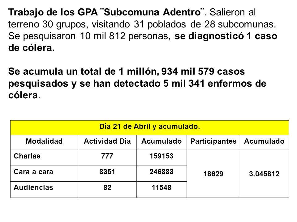 Trabajo de los GPA ¨Subcomuna Adentro¨.