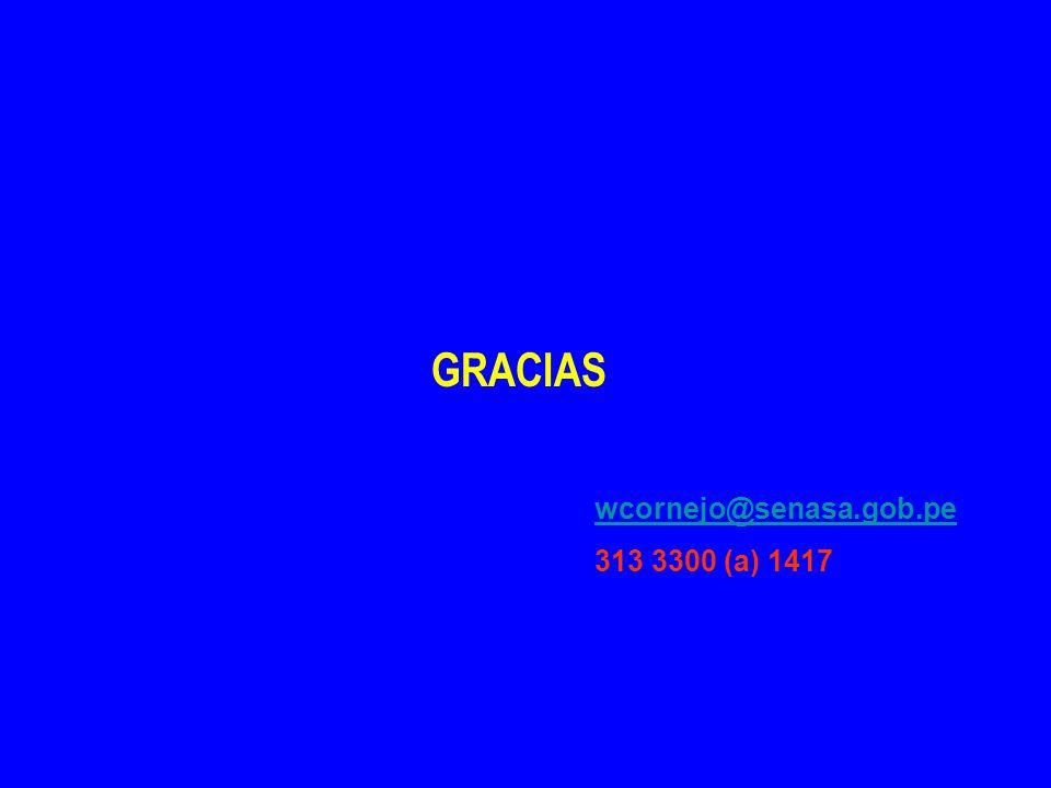 GRACIAS wcornejo@senasa.gob.pe 313 3300 (a) 1417