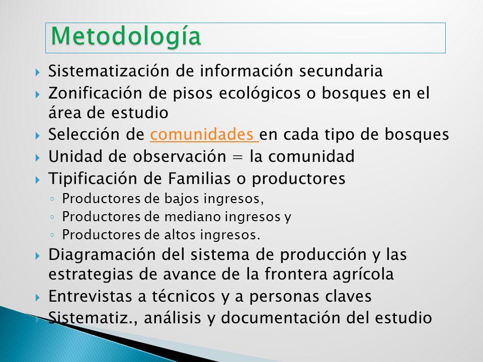 Sistematización de información secundaria Zonificación de pisos ecológicos o bosques en el área de estudio Selección de comunidades en cada tipo de bo