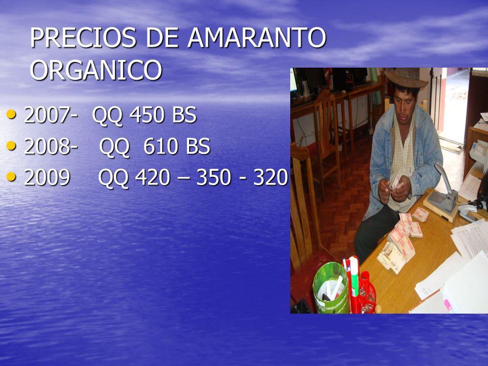 PRECIOS DE AMARANTO ORGANICO 2007- QQ 450 BS 2007- QQ 450 BS 2008- QQ 610 BS 2008- QQ 610 BS 2009 QQ 420 – 350 - 320 2009 QQ 420 – 350 - 320