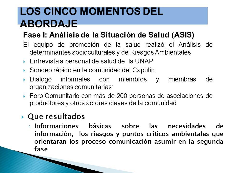 Fase I: Análisis de la Situación de Salud (ASIS) El equipo de promoción de la salud realizó el Análisis de determinantes socioculturales y de Riesgos