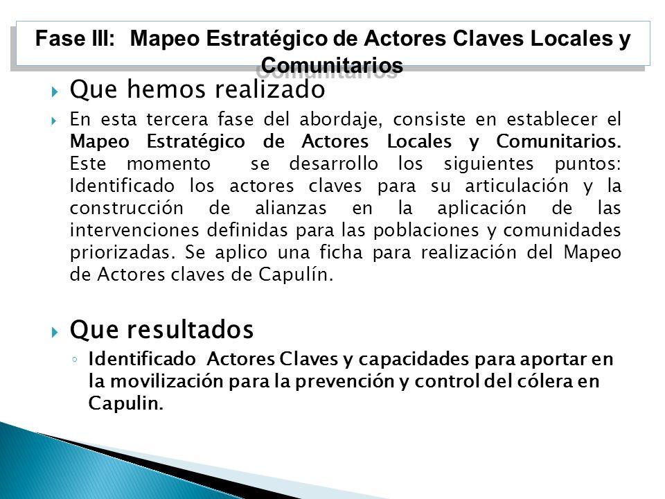 Fase III: Mapeo Estratégico de Actores Claves Locales y Comunitarios Que hemos realizado En esta tercera fase del abordaje, consiste en establecer el