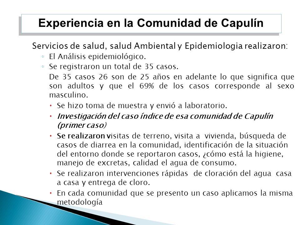 Servicios de salud, salud Ambiental y Epidemiologia realizaron : El Análisis epidemiológico. Se registraron un total de 35 casos. De 35 casos 26 son d