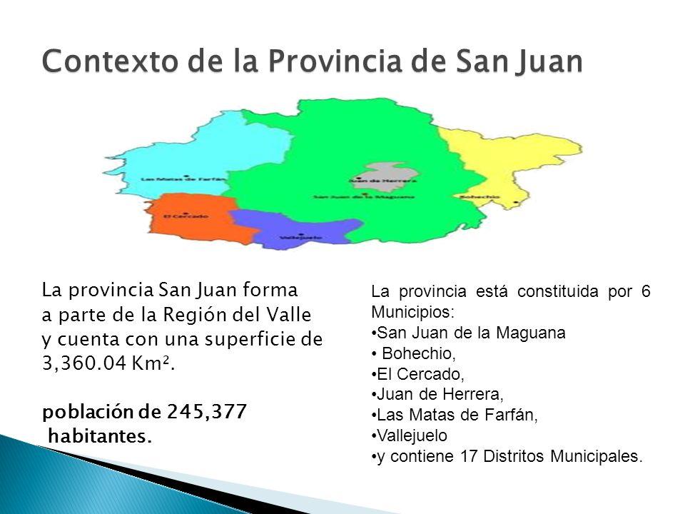 La provincia San Juan forma a parte de la Región del Valle y cuenta con una superficie de 3,360.04 Km². población de 245,377 habitantes. Contexto de l