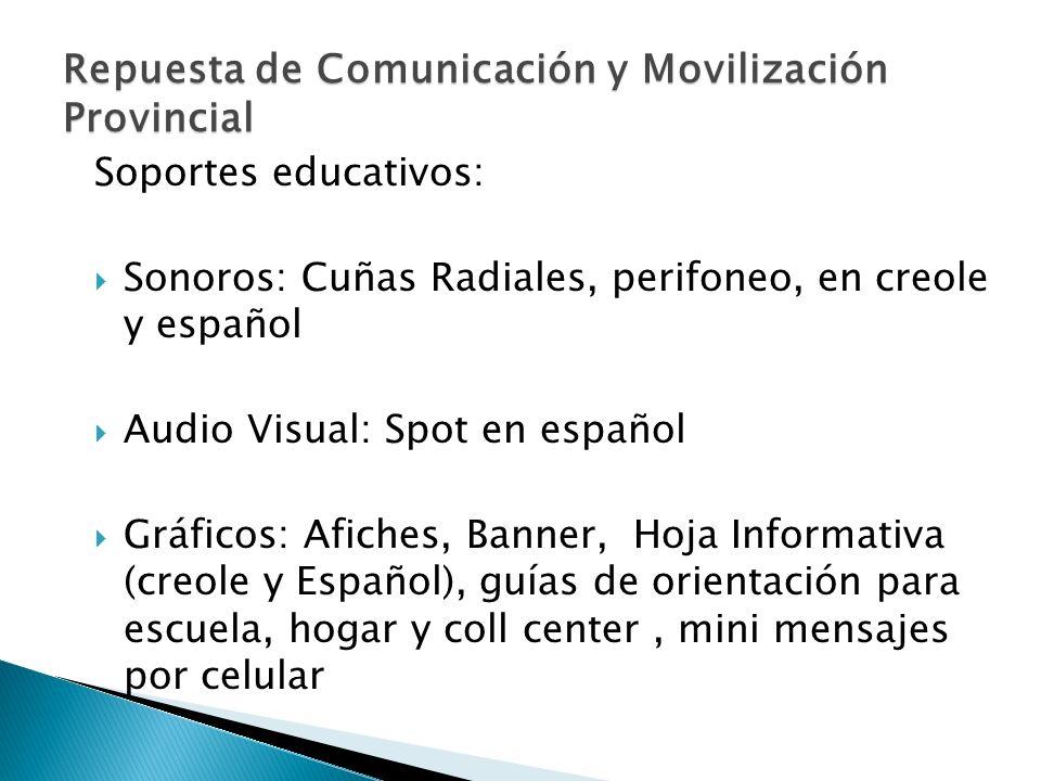 Repuesta de Comunicación y Movilización Provincial Soportes educativos: Sonoros: Cuñas Radiales, perifoneo, en creole y español Audio Visual: Spot en