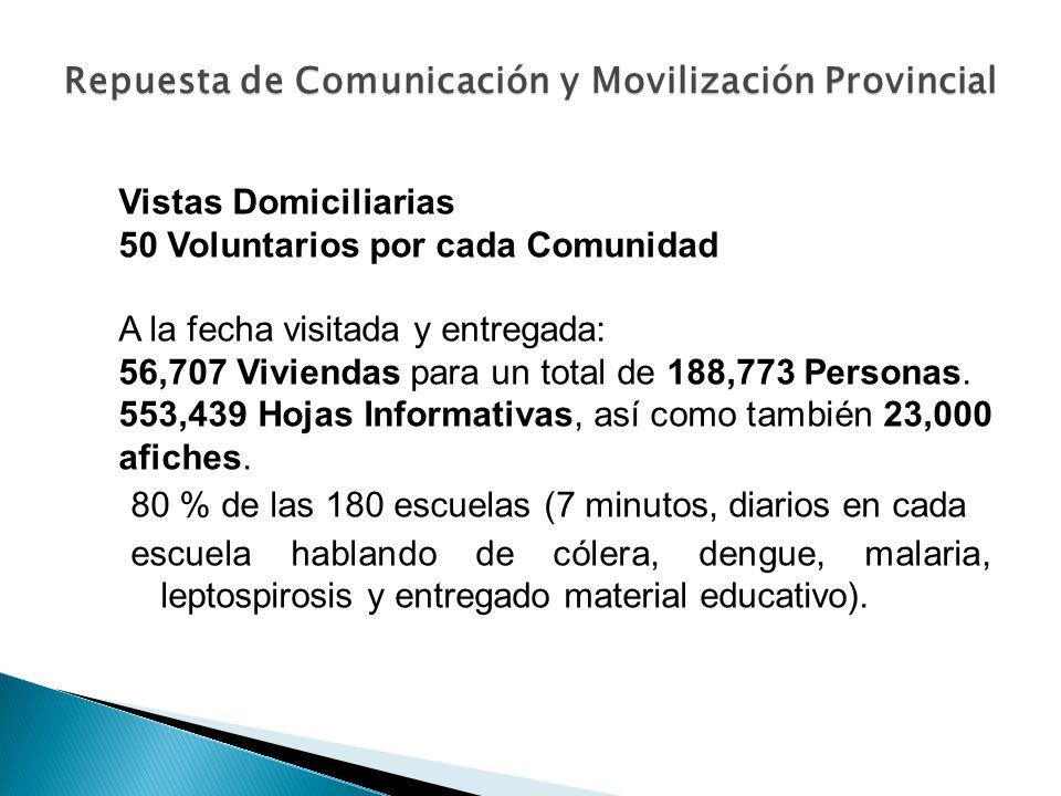 Repuesta de Comunicación y Movilización Provincial Vistas Domiciliarias 50 Voluntarios por cada Comunidad A la fecha visitada y entregada: 56,707 Vivi